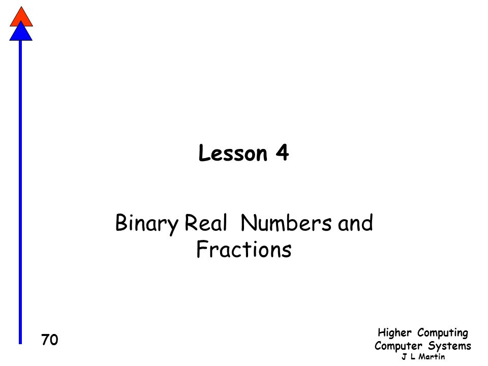 Higher Computing Computer Systems J L Martin 70 Lesson 4 Binary Real Numbers and Fractions