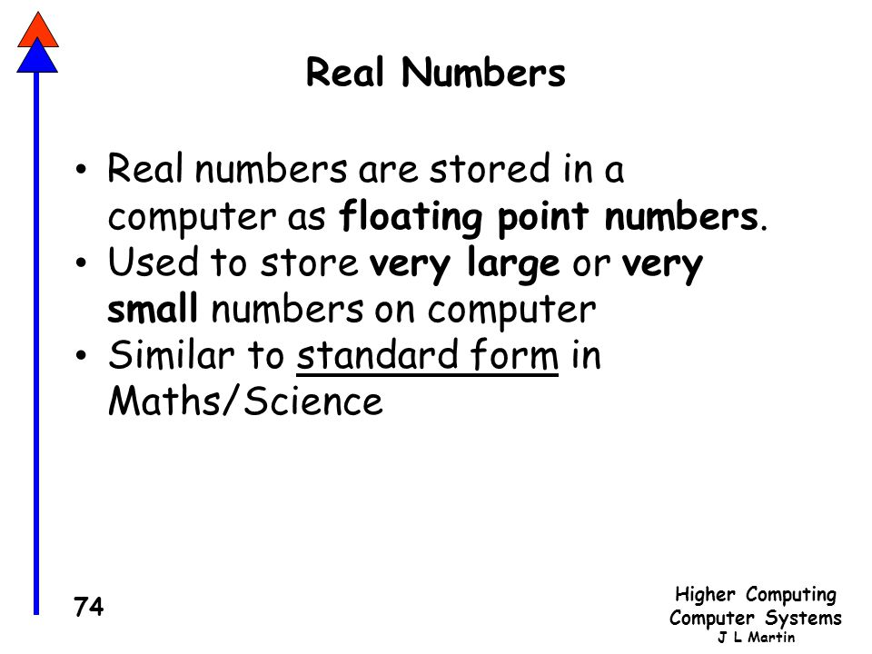 Higher Computing Computer Systems J L Martin 74 Real Numbers Real numbers are stored in a computer as floating point numbers.