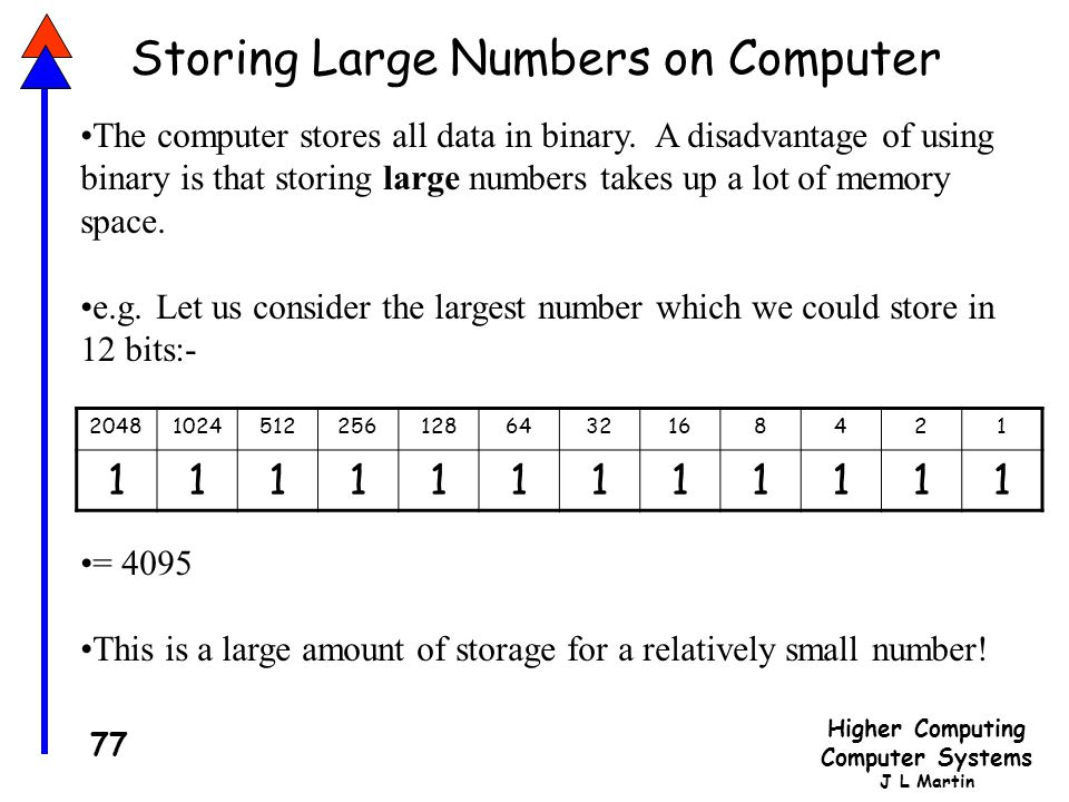 Higher Computing Computer Systems J L Martin 77 The computer stores all data in binary.