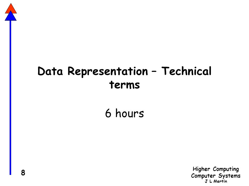 Higher Computing Computer Systems J L Martin 8 Data Representation – Technical terms 6 hours