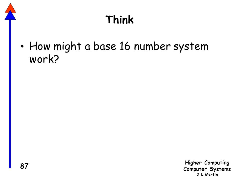 Higher Computing Computer Systems J L Martin 87 Think How might a base 16 number system work?