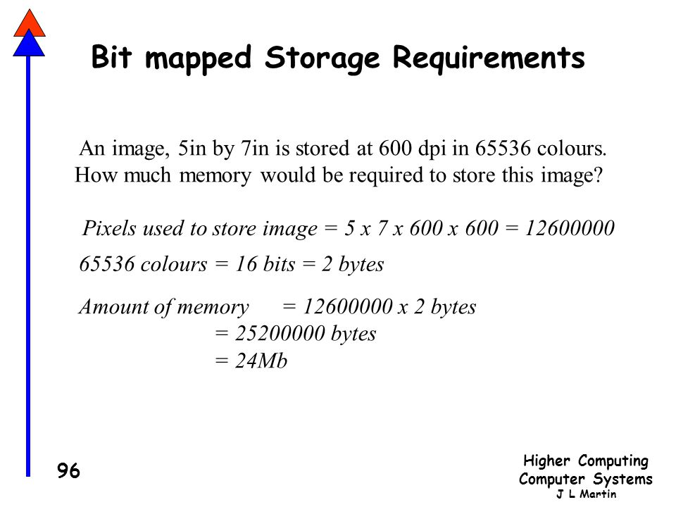 Higher Computing Computer Systems J L Martin 96 Bit mapped Storage Requirements An image, 5in by 7in is stored at 600 dpi in 65536 colours.