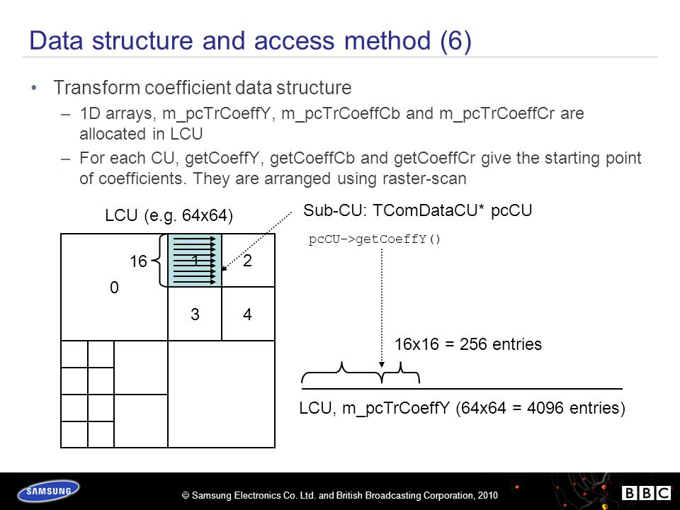  Samsung Electronics Co. Ltd. and British Broadcasting Corporation, 2010 Data structure and access method (6) Transform coefficient data structure –1