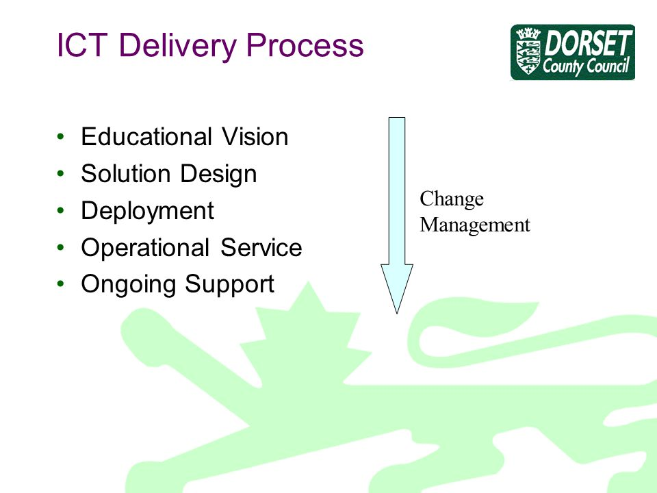 ICT Delivery Process Educational Vision Solution Design Deployment Operational Service Ongoing Support Change Management