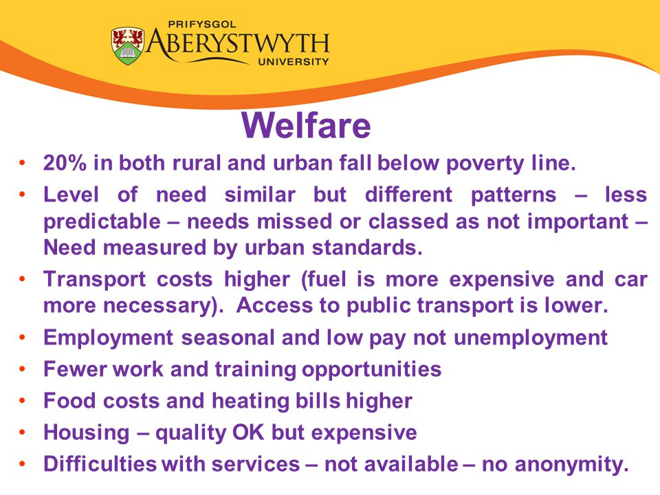 Welfare 20% in both rural and urban fall below poverty line.