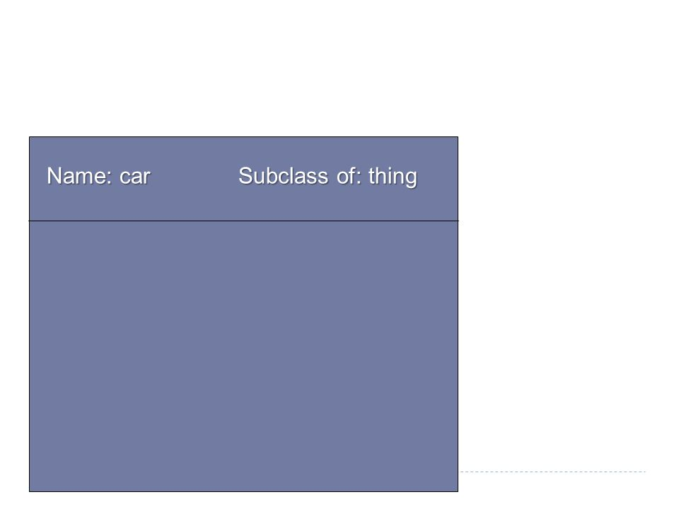 Name: car Subclass of: thing