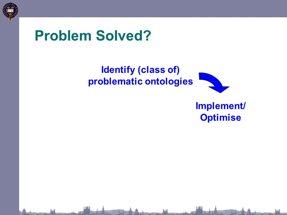 Problem Solved? Identify (class of) problematic ontologies Implement/ Optimise