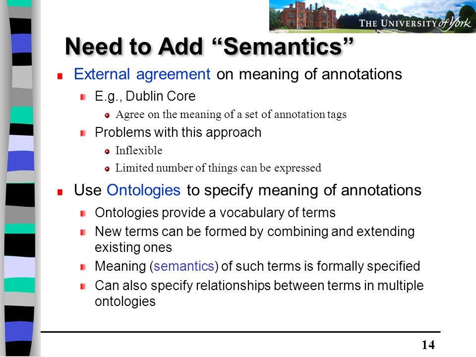 14 Need to Add Semantics External agreement on meaning of annotations E.g., Dublin Core Agree on the meaning of a set of annotation tags Problems with this approach Inflexible Limited number of things can be expressed Use Ontologies to specify meaning of annotations Ontologies provide a vocabulary of terms New terms can be formed by combining and extending existing ones Meaning (semantics) of such terms is formally specified Can also specify relationships between terms in multiple ontologies