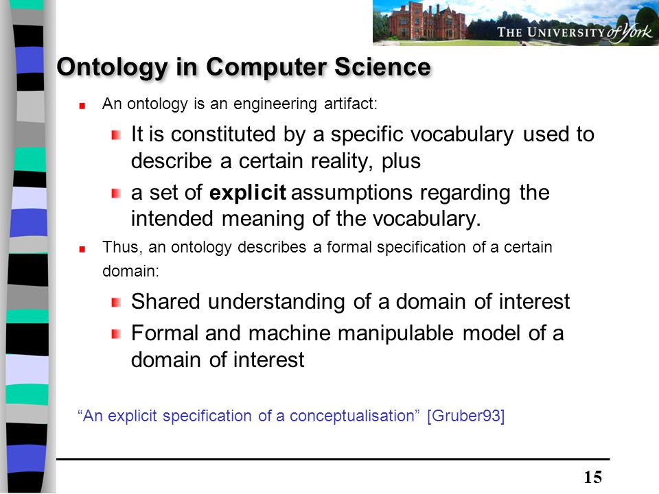 15 An ontology is an engineering artifact: It is constituted by a specific vocabulary used to describe a certain reality, plus a set of explicit assumptions regarding the intended meaning of the vocabulary.