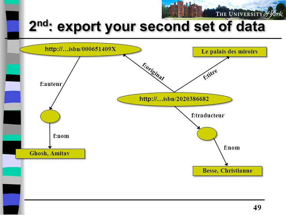 49 2 nd : export your second set of data http:// …isbn/000651409X Ghosh, Amitav Besse, Christianne Le palais des miroirs f:original f:nom f:traducteur f:auteur f:titre http:// …isbn/2020386682 f:nom