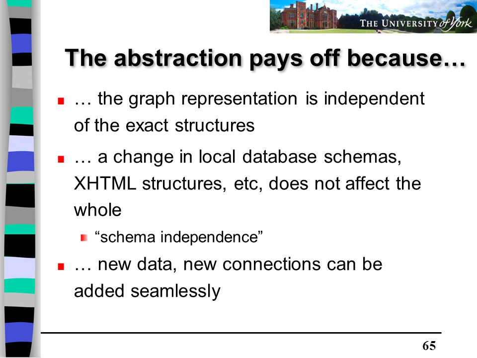 65 … the graph representation is independent of the exact structures … a change in local database schemas, XHTML structures, etc, does not affect the whole schema independence … new data, new connections can be added seamlessly The abstraction pays off because…
