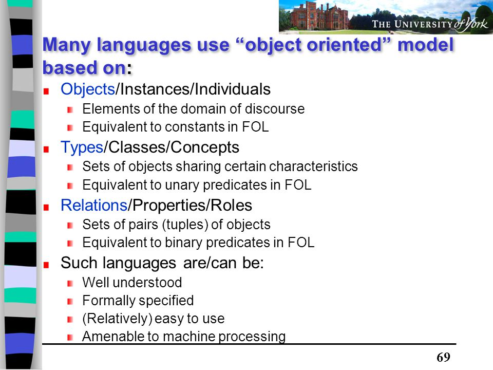 69 Objects/Instances/Individuals Elements of the domain of discourse Equivalent to constants in FOL Types/Classes/Concepts Sets of objects sharing certain characteristics Equivalent to unary predicates in FOL Relations/Properties/Roles Sets of pairs (tuples) of objects Equivalent to binary predicates in FOL Such languages are/can be: Well understood Formally specified (Relatively) easy to use Amenable to machine processing Many languages use object oriented model based on: