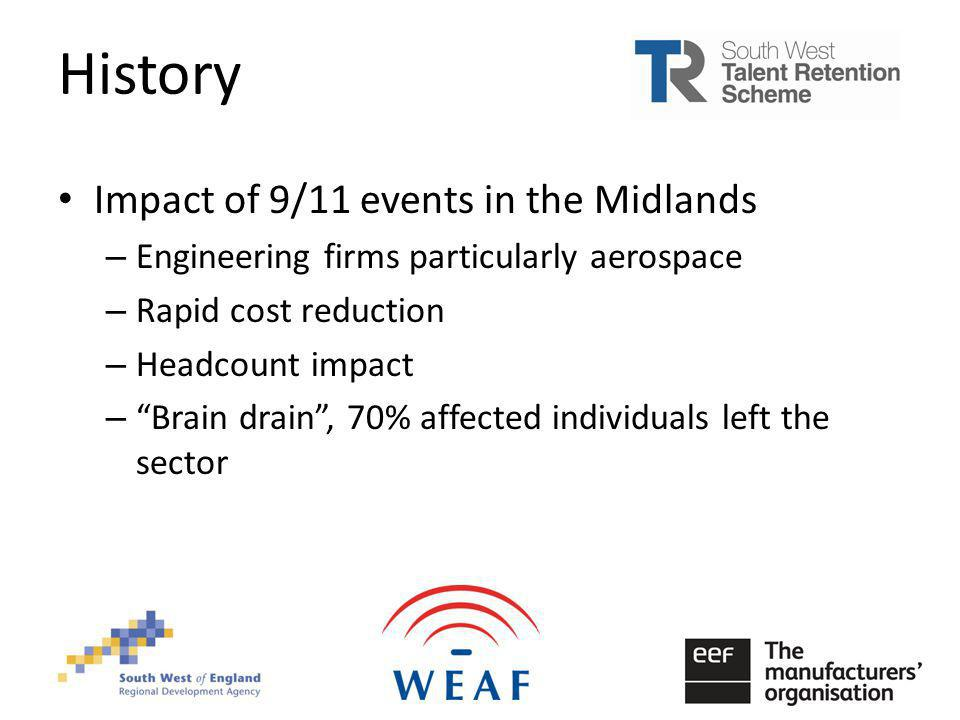 History Impact of 9/11 events in the Midlands – Engineering firms particularly aerospace – Rapid cost reduction – Headcount impact – Brain drain , 70% affected individuals left the sector
