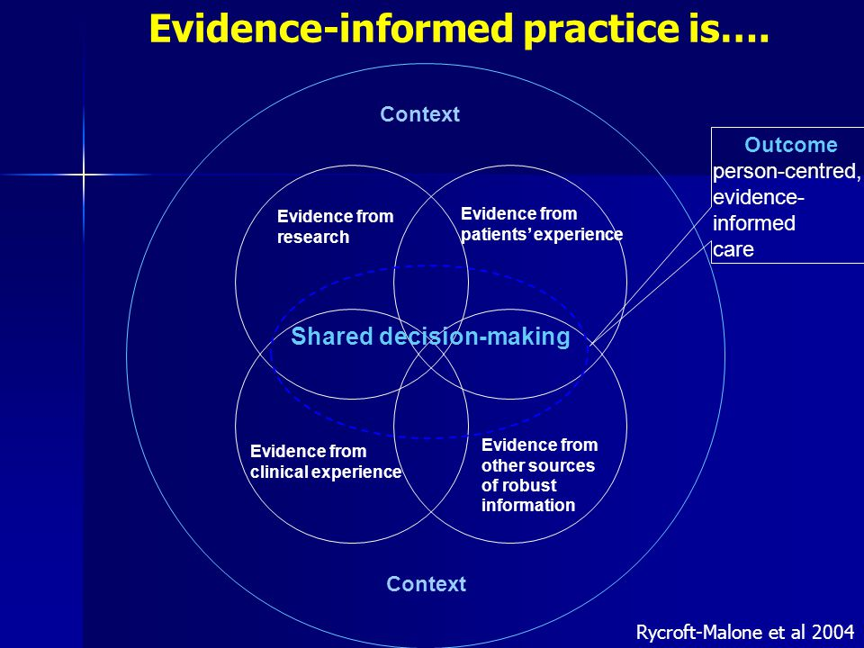 Evidence-informed practice is….