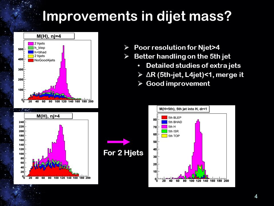 5 Status and Plan  A dijet mass resolution has been improved.