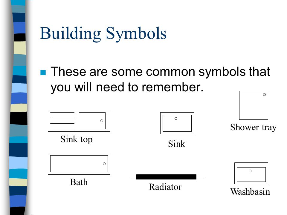 Building Symbols n These are some common symbols that you will need to remember.