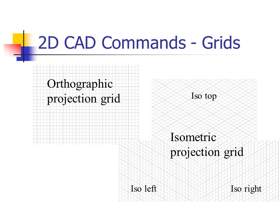 2D CAD Commands - Ring Arrays This is an example of a ring array with the instruction box shown alongside.