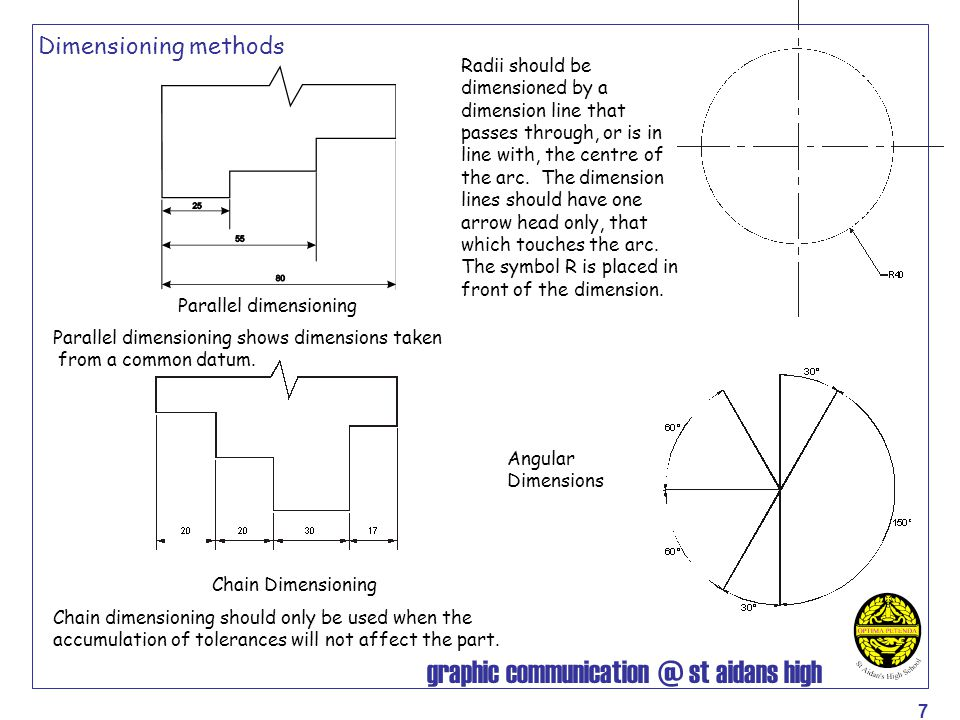 graphic communication @ st aidans high 7 Dimensioning methods Parallel dimensioning Chain Dimensioning Parallel dimensioning shows dimensions taken fr