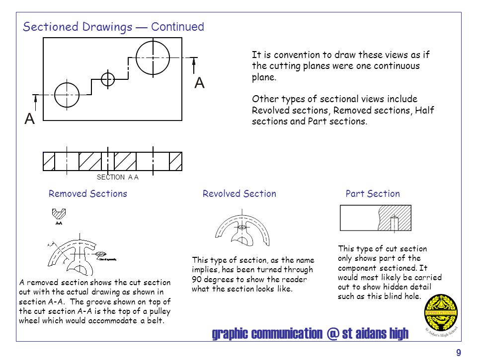 graphic communication @ st aidans high 30 A brief description of the above heading has been given in the CAG Glossary of Terms.