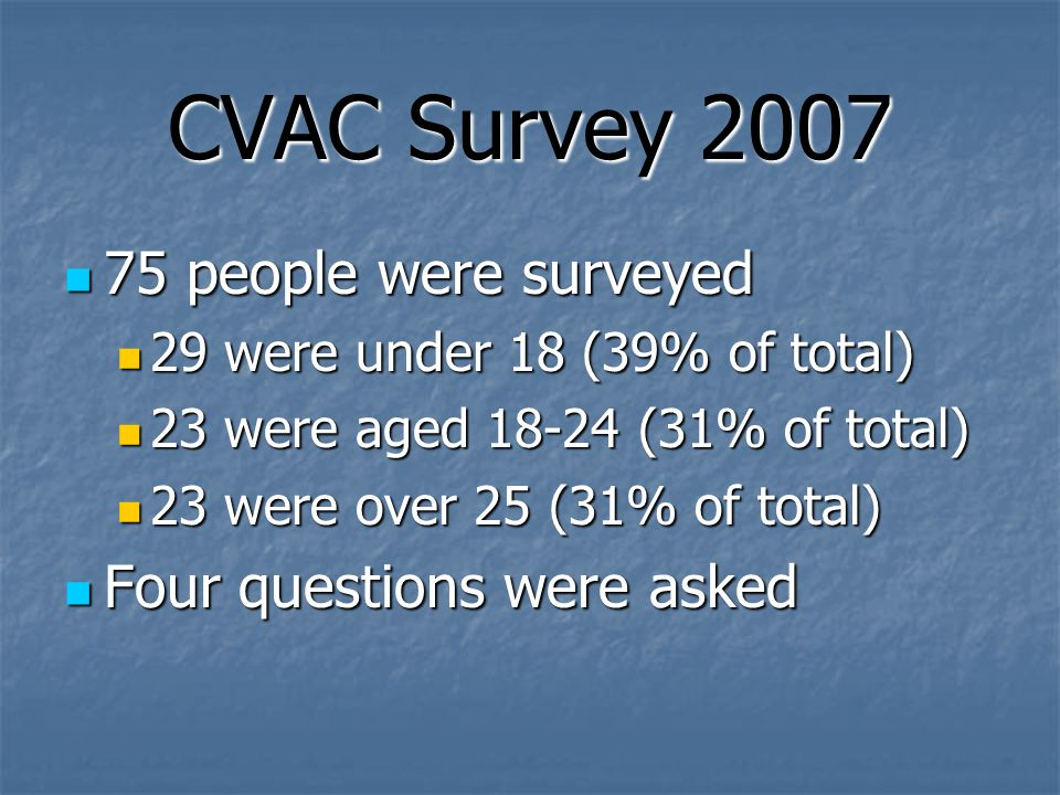 CVAC Survey 2007 75 people were surveyed 75 people were surveyed 29 were under 18 (39% of total) 29 were under 18 (39% of total) 23 were aged 18-24 (31% of total) 23 were aged 18-24 (31% of total) 23 were over 25 (31% of total) 23 were over 25 (31% of total) Four questions were asked Four questions were asked