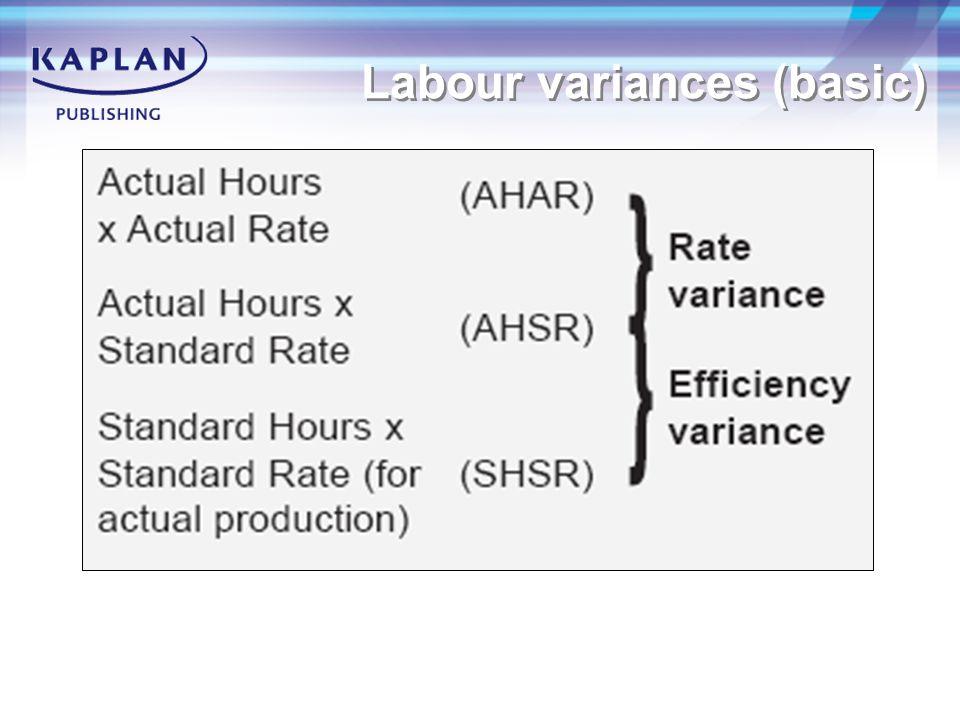 Labour variances (basic)