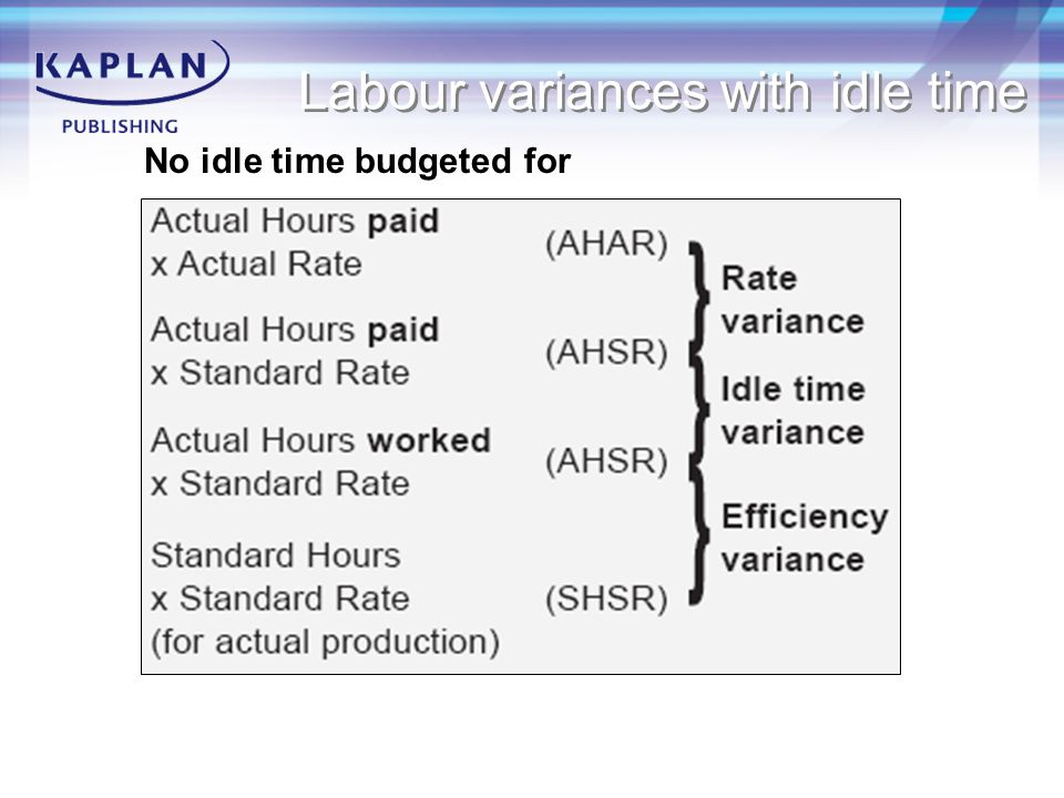 Labour variances with idle time No idle time budgeted for