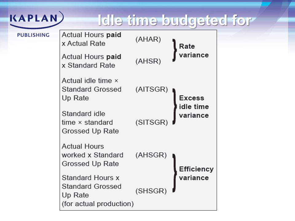 Idle time budgeted for