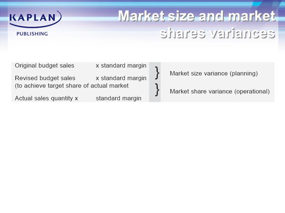 Market size and market shares variances