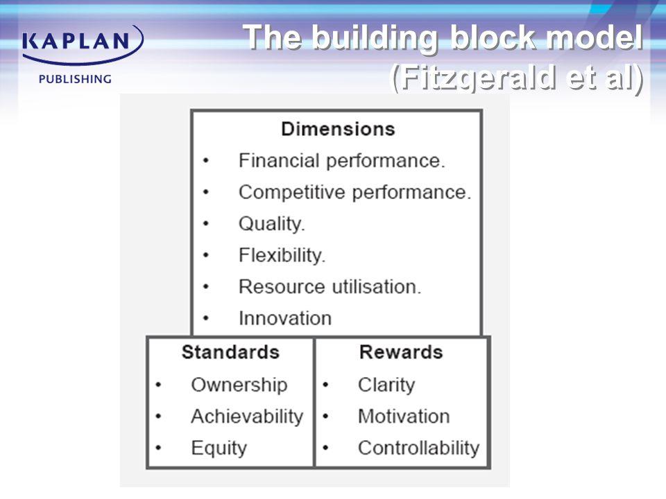 The building block model (Fitzgerald et al)