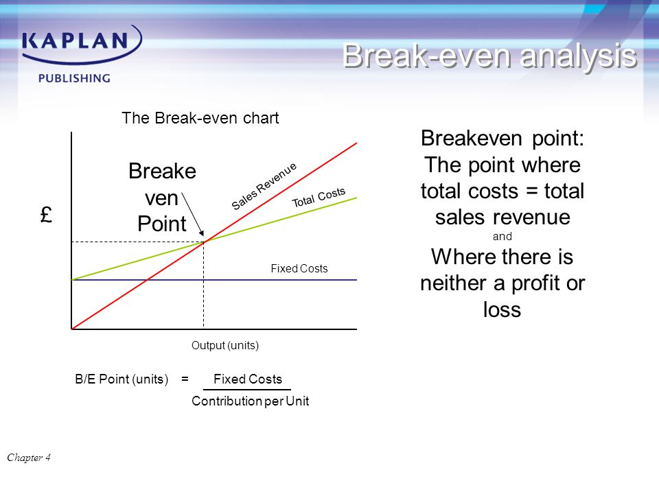 Break-even analysis The Break-even chart £ Output (units) Fixed Costs Breake ven Point Sales Revenue Total Costs Breakeven point: The point where total costs = total sales revenue and Where there is neither a profit or loss B/E Point (units) = Fixed Costs Contribution per Unit Chapter 4