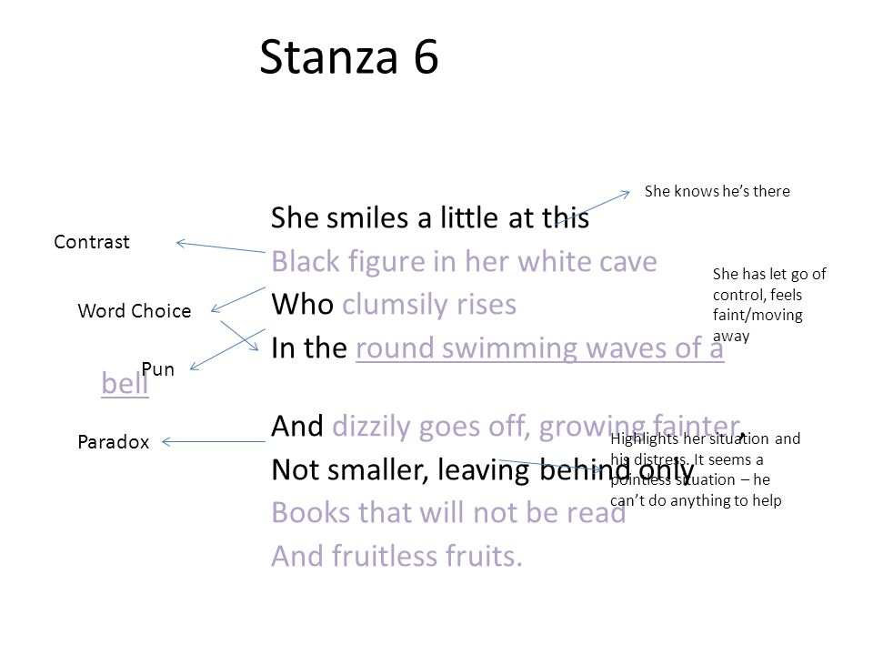 Stanza 6 She smiles a little at this Black figure in her white cave Who clumsily rises In the round swimming waves of a bell And dizzily goes off, gro