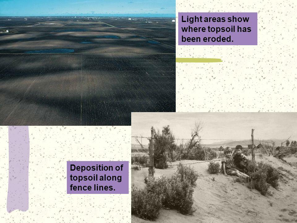 Suspension Saltation Creep Wind Mechanisms of wind erosion