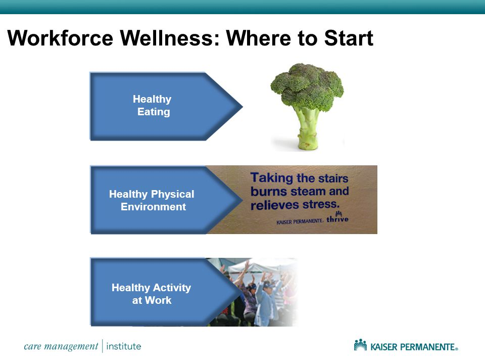 Healthy Eating Healthy Physical Environment Healthy Activity at Work Workforce Wellness: Where to Start
