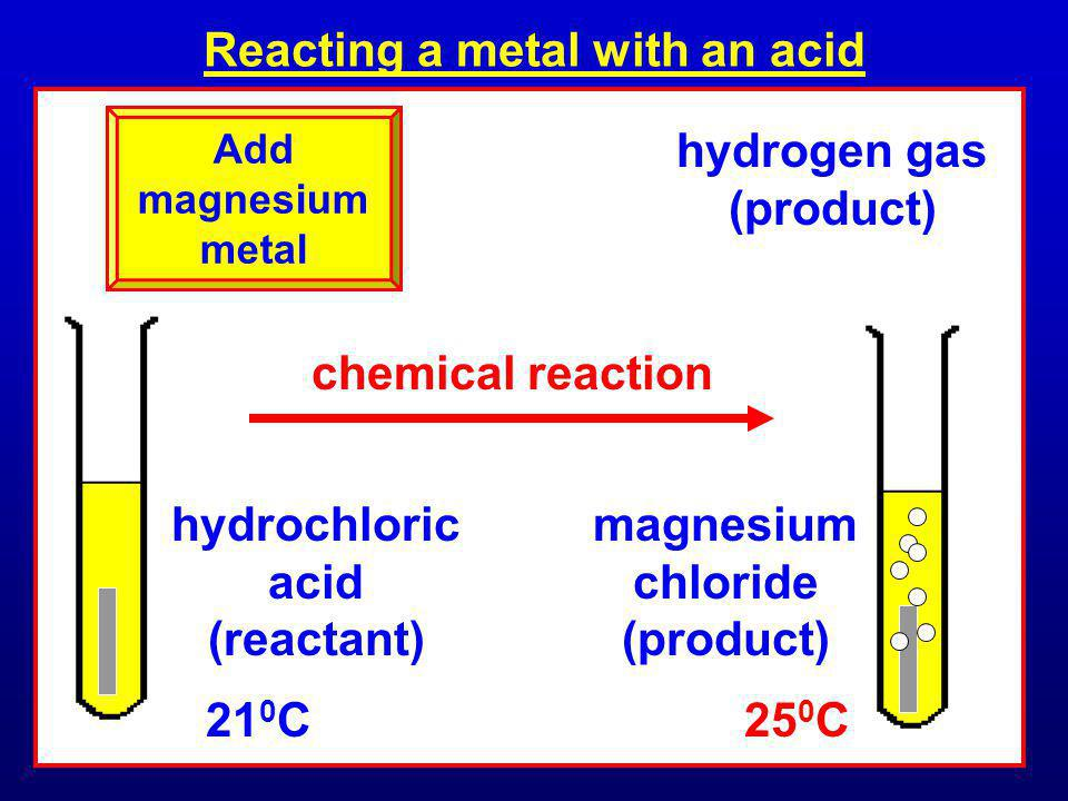 Reacting a carbonate with an acid chemical reaction hydrochloric acid (reactant) calcium carbonate (reactant) 21 0 C25 0 C calcium chloride (product) carbon dioxide gas (product) Add calcium carbonate
