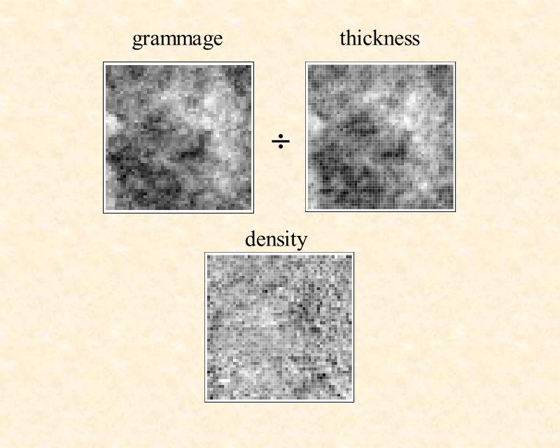  grammagethickness density