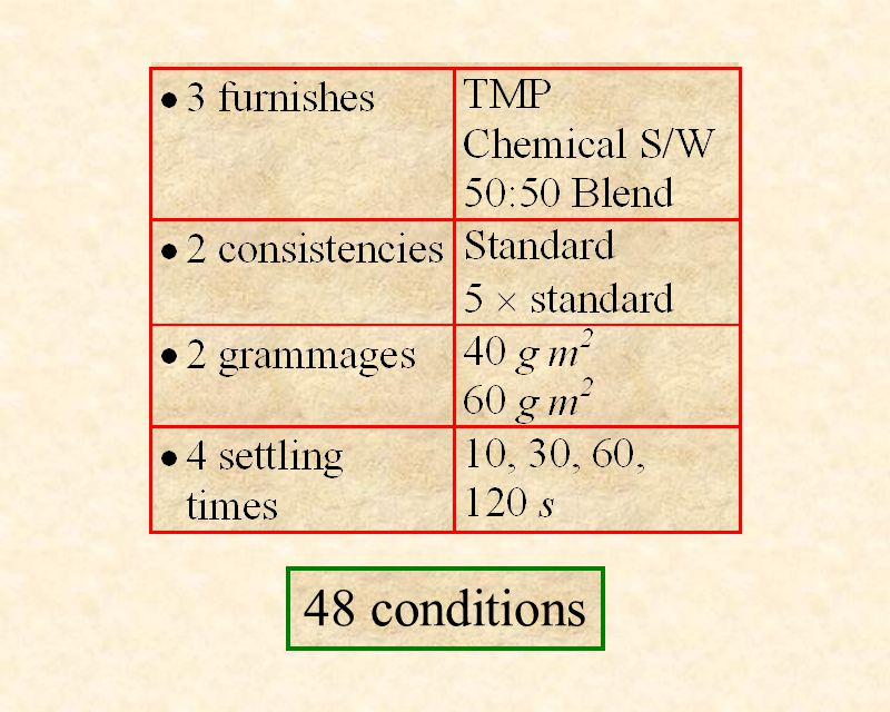 48 conditions