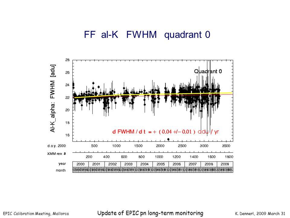 EPIC Calibration Meeting, Mallorca Update of EPIC pn long-term monitoring K. Dennerl, 2009 March 31 FF al-K FWHM quadrant 0