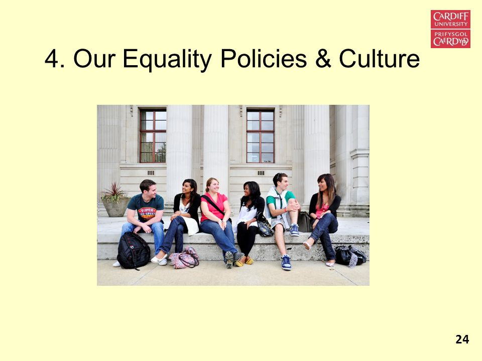 4. Our Equality Policies & Culture 24