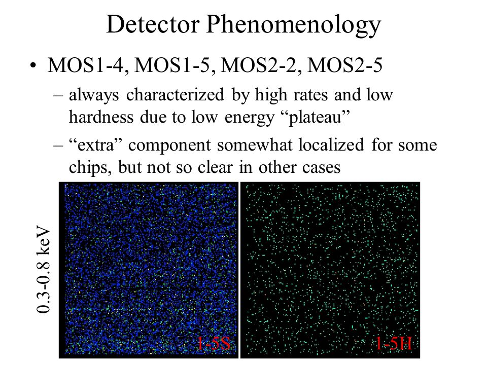 Detector Phenomenology MOS1-4, MOS1-5, MOS2-2, MOS2-5 –always characterized by high rates and low hardness due to low energy plateau – extra component somewhat localized for some chips, but not so clear in other cases 1-5S1-5H 0.3-0.8 keV