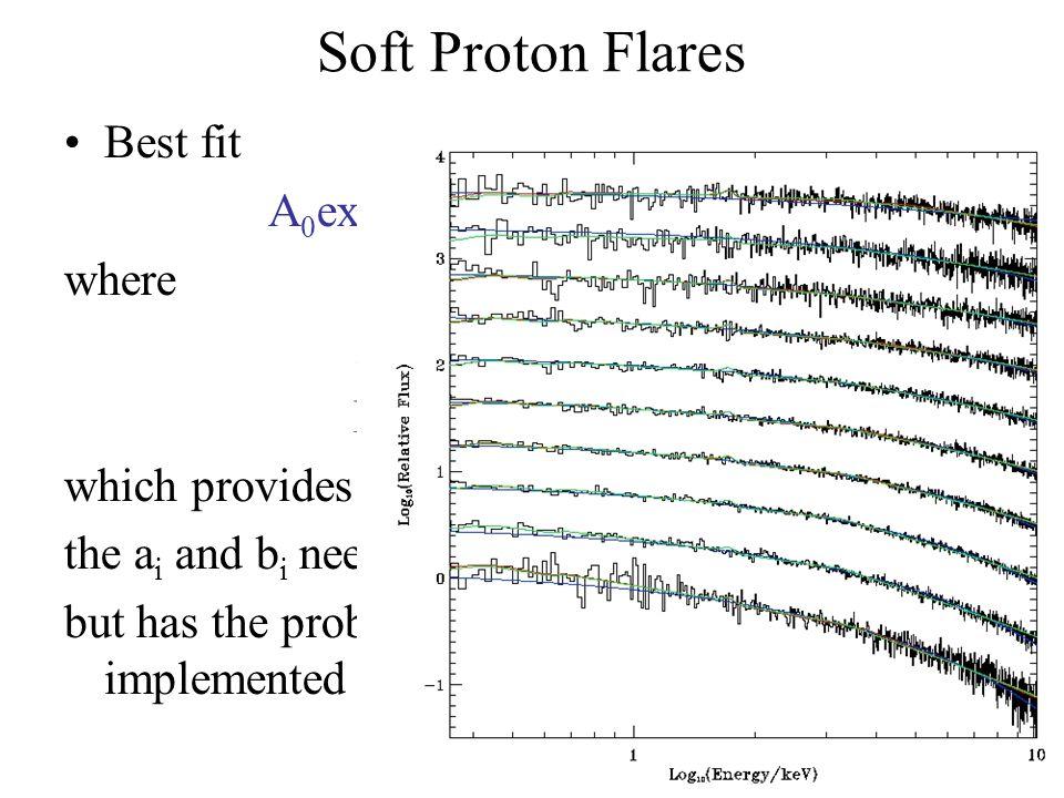 Soft Proton Flares Best fit A 0 exp(−B 0 E)+A 1 exp(−B 1 E) where A 1 =a 0 +a 1 A 0 +a 2 A 0 2 B 1 =b 0 +b 1 B 0 +b 2 B 0 2 which provides a very good