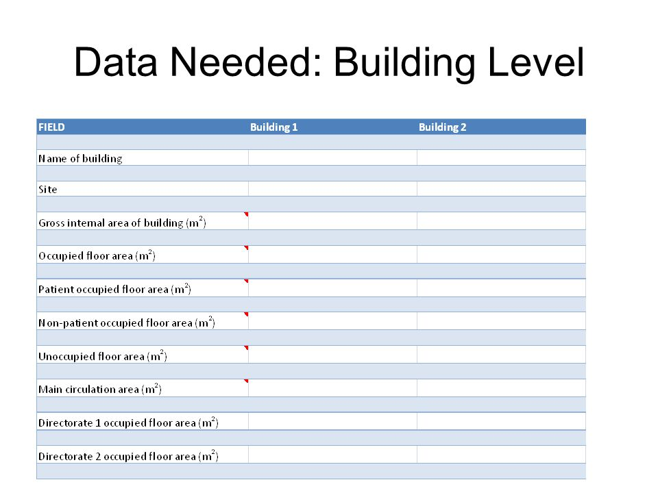 Data Needed: Building Level