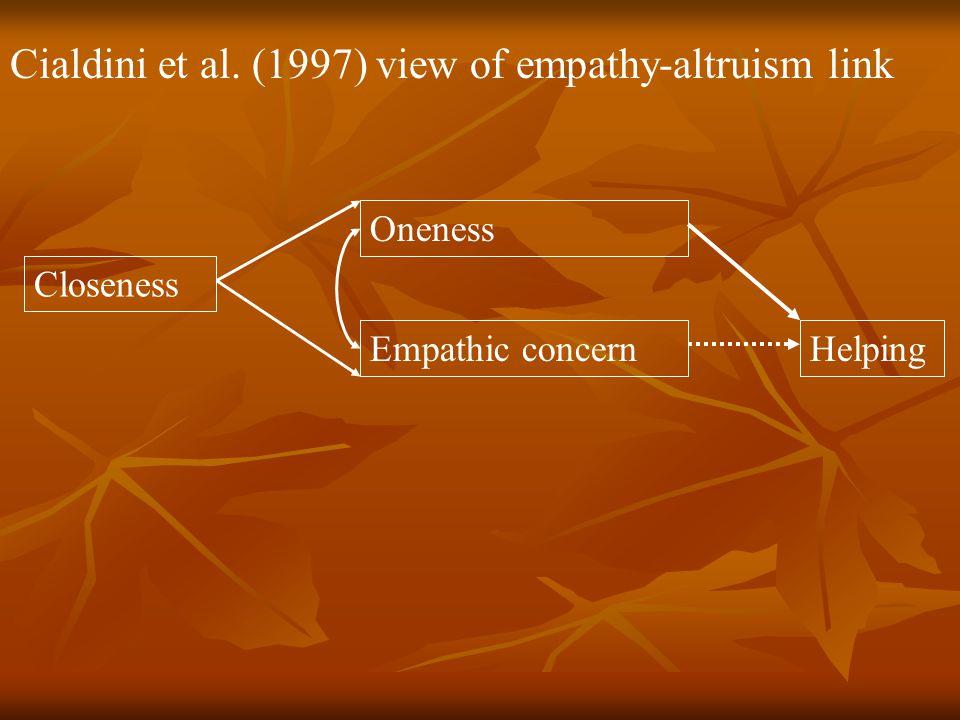 Empathic concernHelping Oneness Closeness Cialdini et al. (1997) view of empathy-altruism link