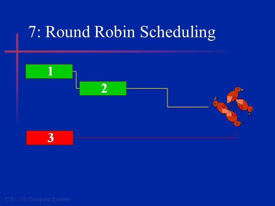 7: Round Robin Scheduling