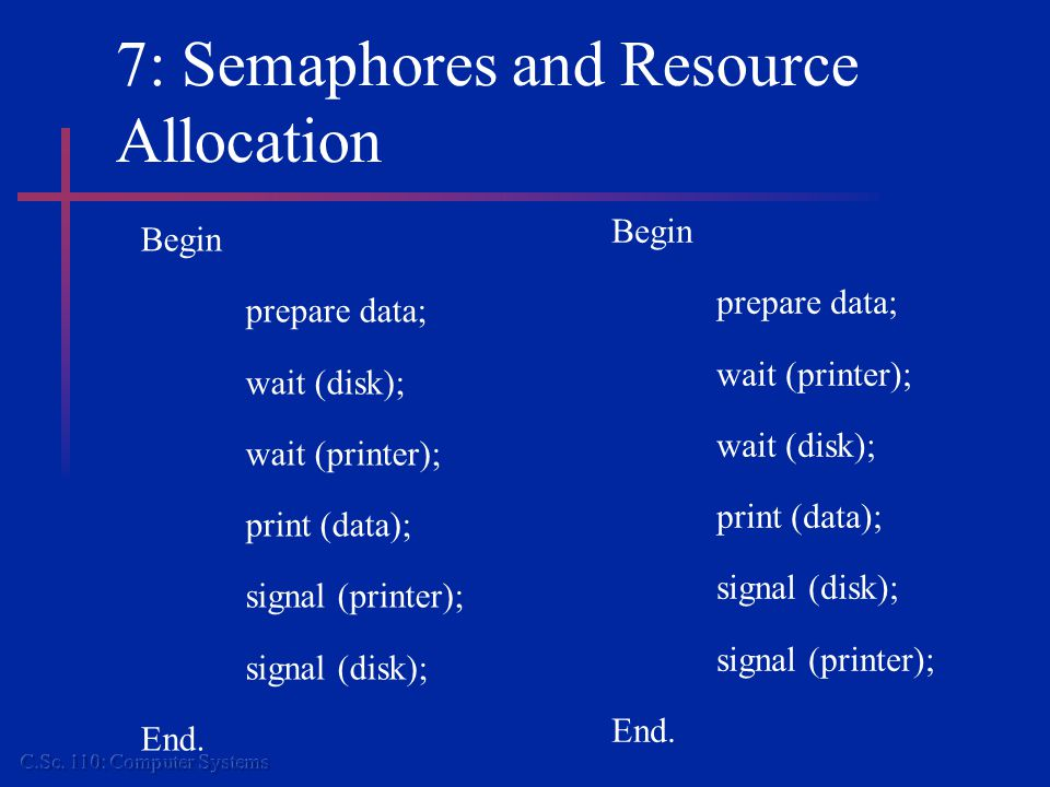 7: Semaphores and Resource Allocation Begin prepare data; wait (disk); wait (printer); print (data); signal (printer); signal (disk); End.