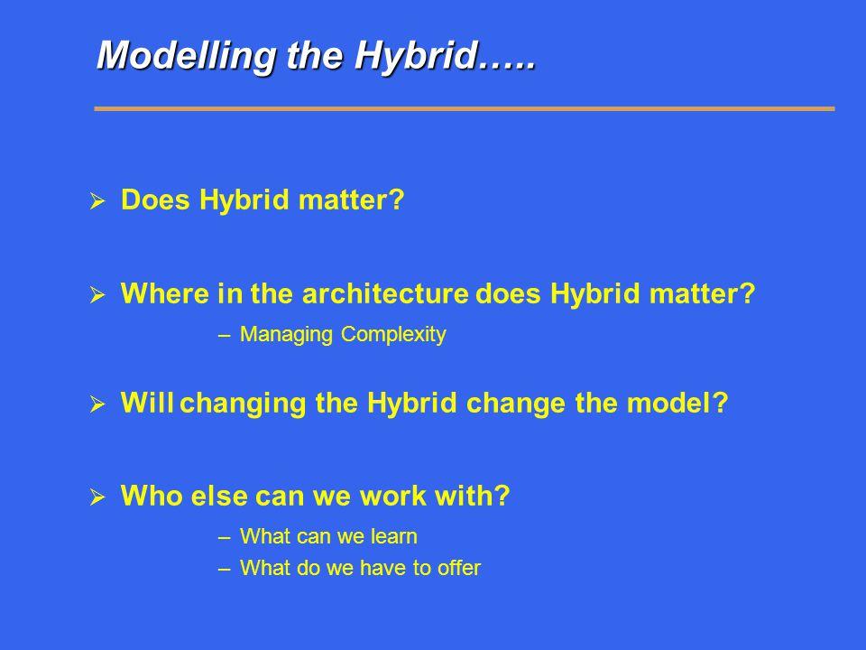 Modelling the Hybrid…..  Does Hybrid matter.  Where in the architecture does Hybrid matter.