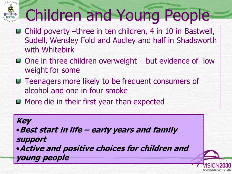 Children and Young People Child poverty –three in ten children, 4 in 10 in Bastwell, Sudell, Wensley Fold and Audley and half in Shadsworth with Whitebirk One in three children overweight – but evidence of low weight for some Teenagers more likely to be frequent consumers of alcohol and one in four smoke More die in their first year than expected Key Best start in life – early years and family support Active and positive choices for children and young people