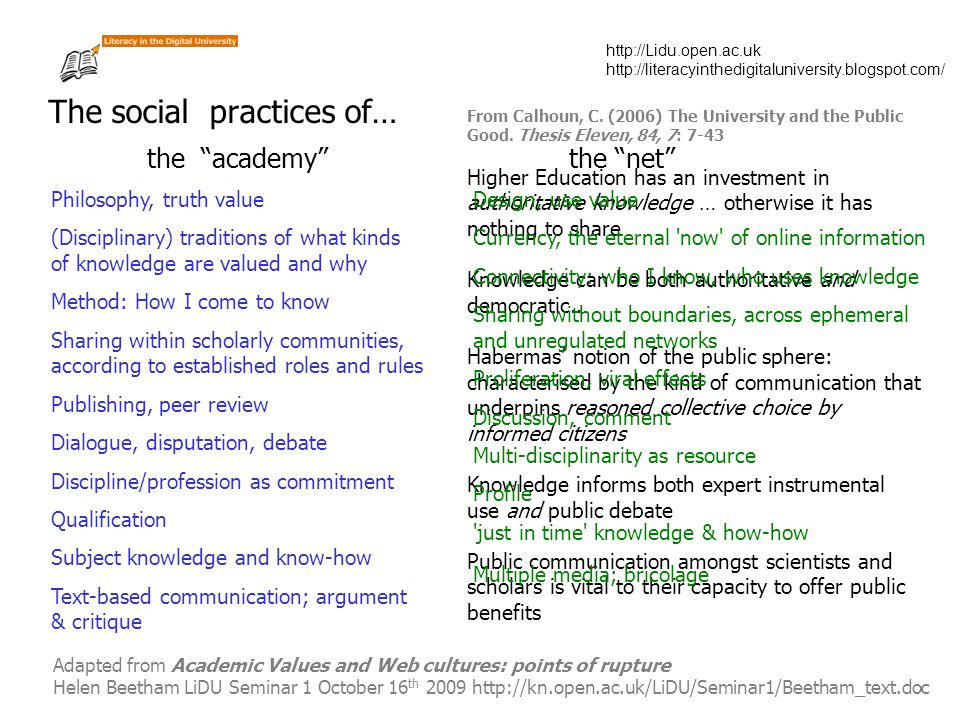 http://Lidu.open.ac.uk http://literacyinthedigitaluniversity.blogspot.com/ From Calhoun, C. (2006) The University and the Public Good. Thesis Eleven,