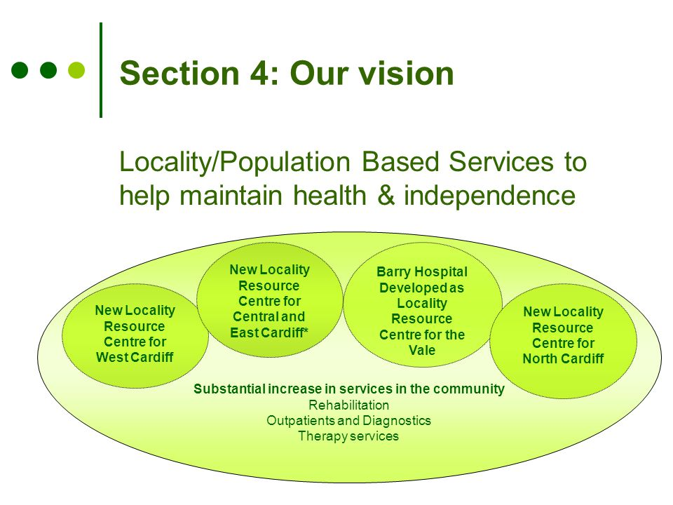Section 4: Our vision Locality/Population Based Services to help maintain health & independence New Locality Resource Centre for West Cardiff New Locality Resource Centre for Central and East Cardiff* Barry Hospital Developed as Locality Resource Centre for the Vale New Locality Resource Centre for North Cardiff Substantial increase in services in the community Rehabilitation Outpatients and Diagnostics Therapy services