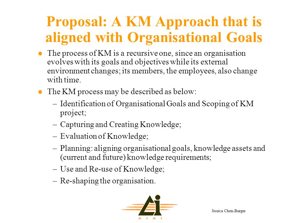 Jessica Chen-Burger Proposal: A KM Approach that is aligned with Organisational Goals l The process of KM is a recursive one, since an organisation evolves with its goals and objectives while its external environment changes; its members, the employees, also change with time.