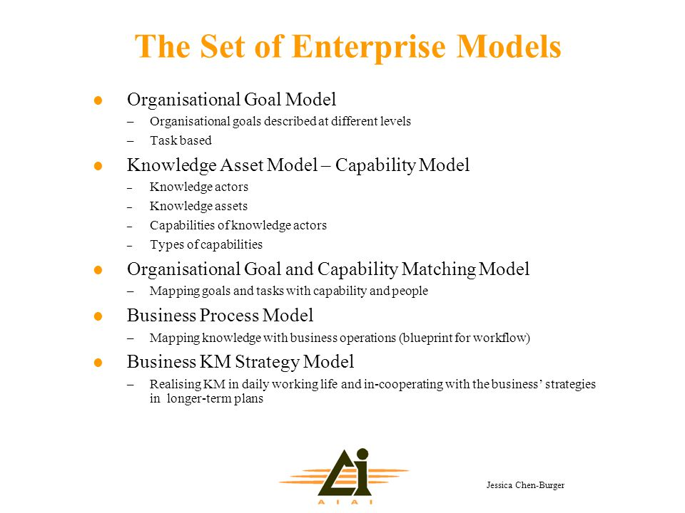 Jessica Chen-Burger The Set of Enterprise Models l Organisational Goal Model –Organisational goals described at different levels –Task based l Knowledge Asset Model – Capability Model – Knowledge actors – Knowledge assets – Capabilities of knowledge actors – Types of capabilities l Organisational Goal and Capability Matching Model –Mapping goals and tasks with capability and people l Business Process Model –Mapping knowledge with business operations (blueprint for workflow) l Business KM Strategy Model –Realising KM in daily working life and in-cooperating with the business' strategies in longer-term plans